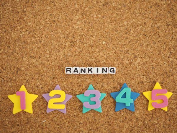 MBAを目指す理由ランキングトップ5(個別相談会データより)